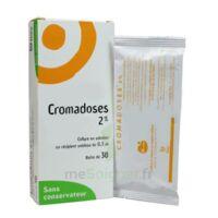 CROMADOSES 2 POUR CENT, collyre en solution en récipient unidose à CANEJAN